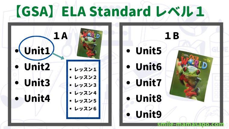 GSA-Standardカリキュラム